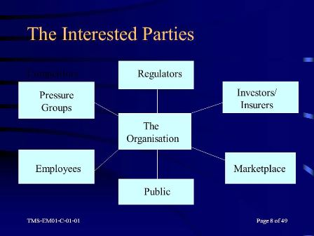 Intersted Parties 2