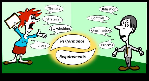 Management-of-Management-System Jan Olsson