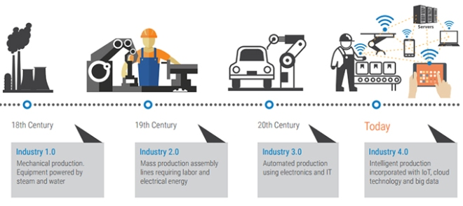 industry_40_factory